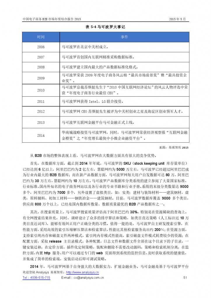 中国电子商务B2B市场年度综合报告2015_000051