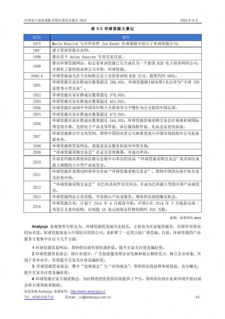 中国电子商务B2B市场年度综合报告2015_000054