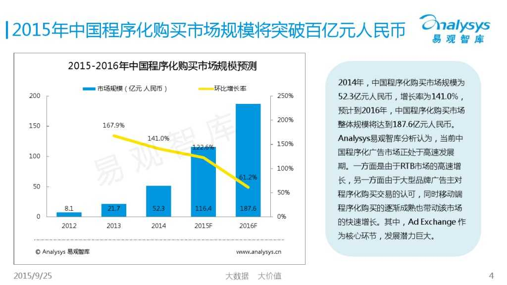 中国移动Ad Exchange市场专题研究报告2015 01_000004