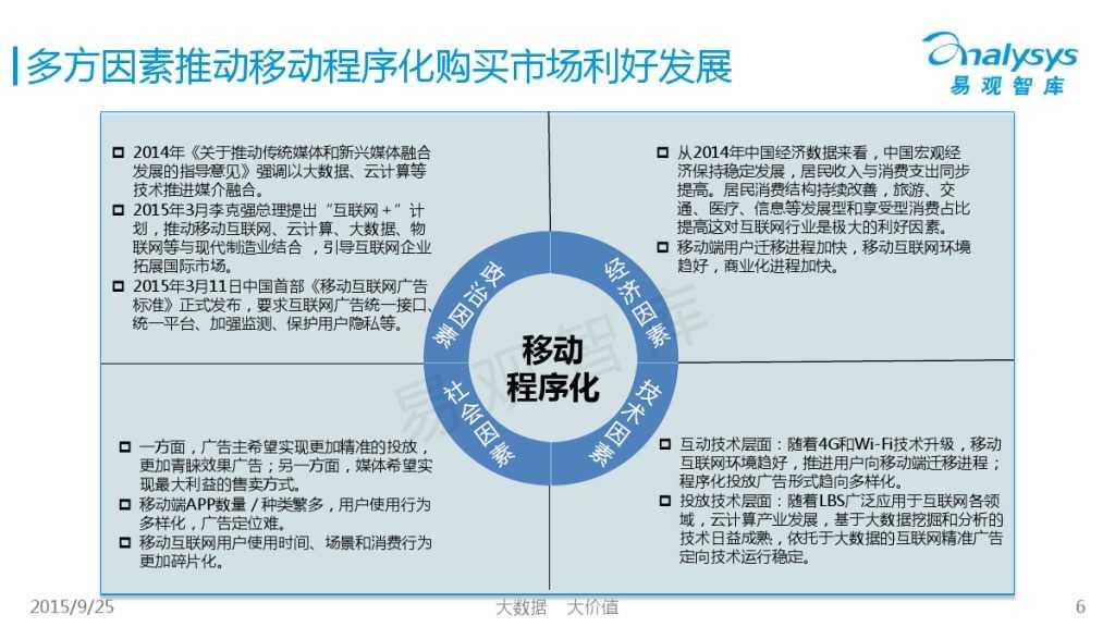 中国移动Ad Exchange市场专题研究报告2015 01_000006