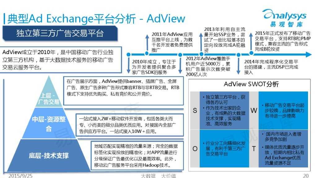 中国移动Ad Exchange市场专题研究报告2015 01_000020