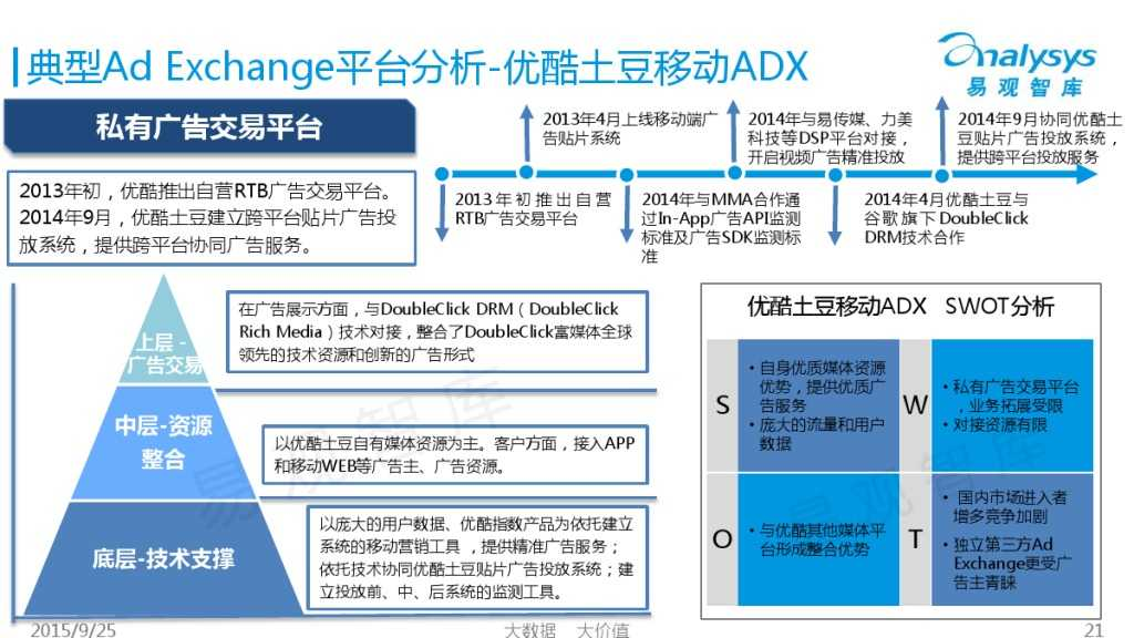 中国移动Ad Exchange市场专题研究报告2015 01_000021