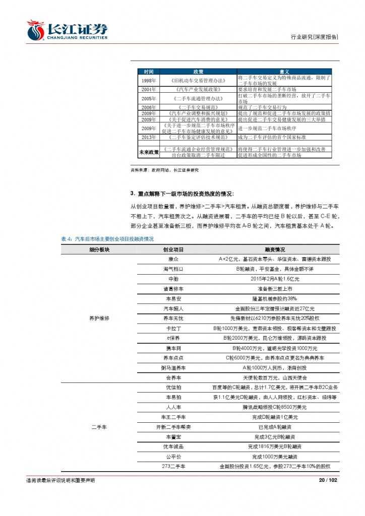 汽车后市场百页系列报告之一: 养护维修,去伪存真_000020