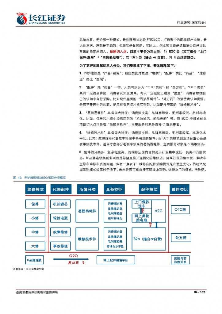 汽车后市场百页系列报告之一: 养护维修,去伪存真_000034
