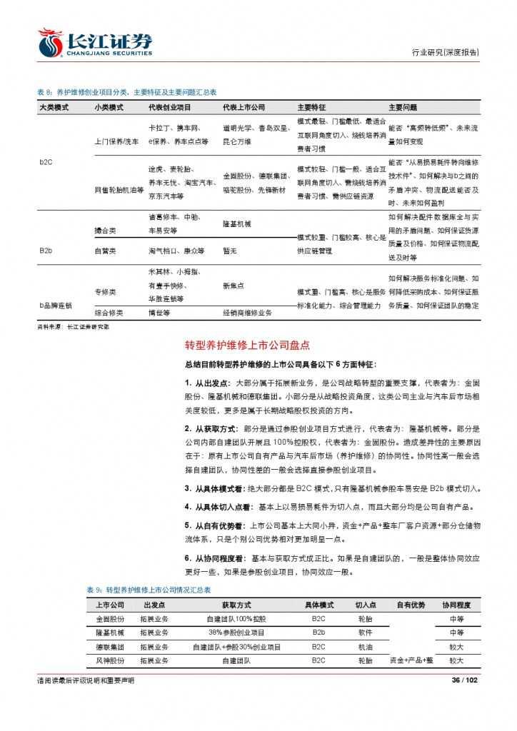 汽车后市场百页系列报告之一: 养护维修,去伪存真_000036