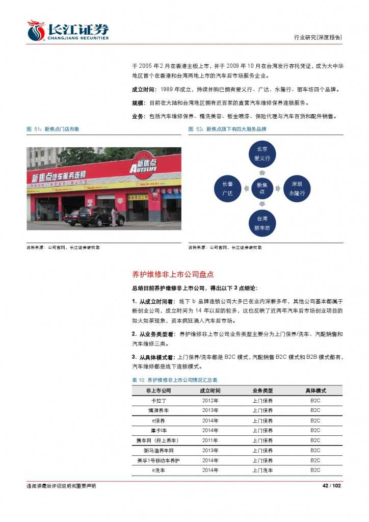 汽车后市场百页系列报告之一: 养护维修,去伪存真_000042