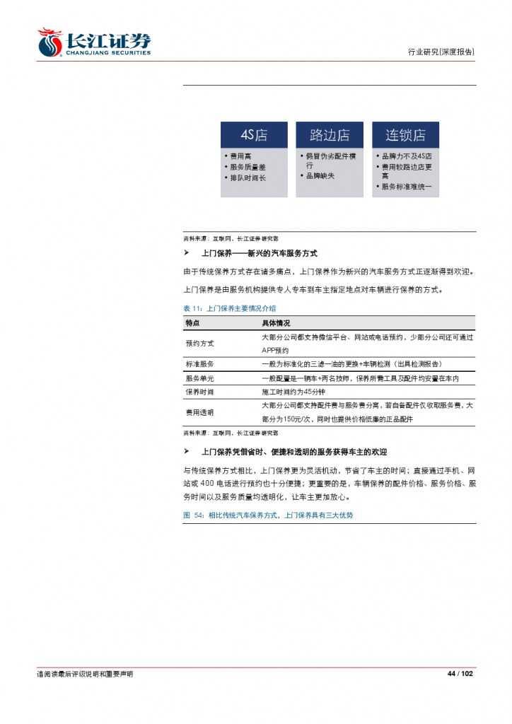 汽车后市场百页系列报告之一: 养护维修,去伪存真_000044
