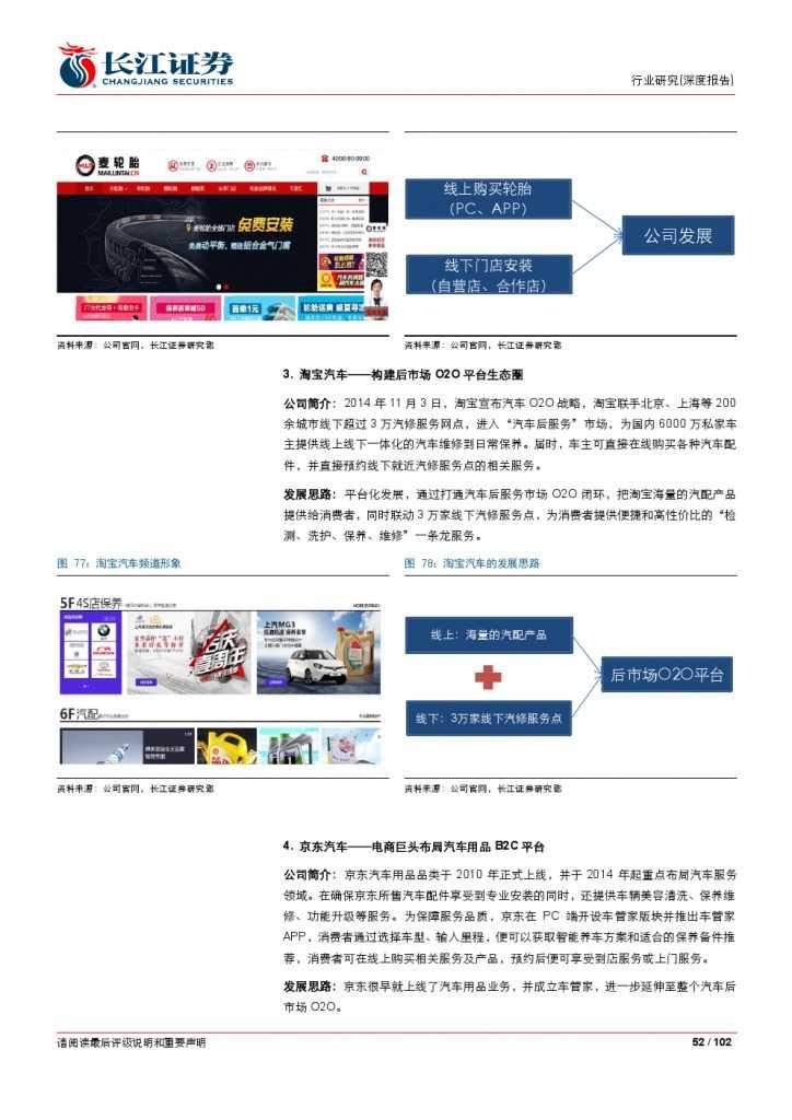 汽车后市场百页系列报告之一: 养护维修,去伪存真_000052