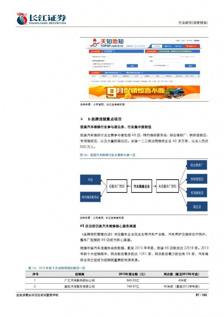 汽车后市场百页系列报告之一: 养护维修,去伪存真_000057