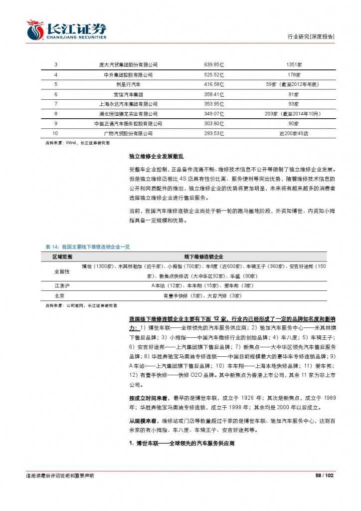 汽车后市场百页系列报告之一: 养护维修,去伪存真_000058