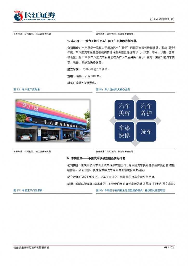 汽车后市场百页系列报告之一: 养护维修,去伪存真_000061
