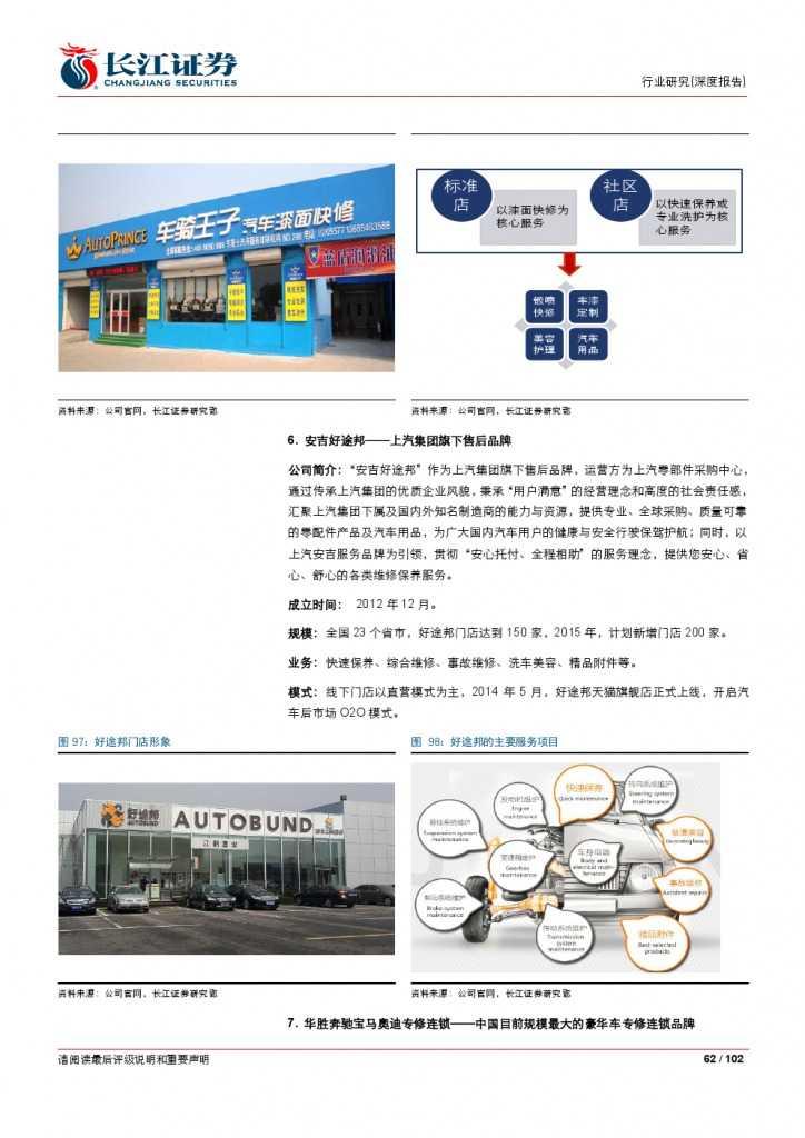 汽车后市场百页系列报告之一: 养护维修,去伪存真_000062