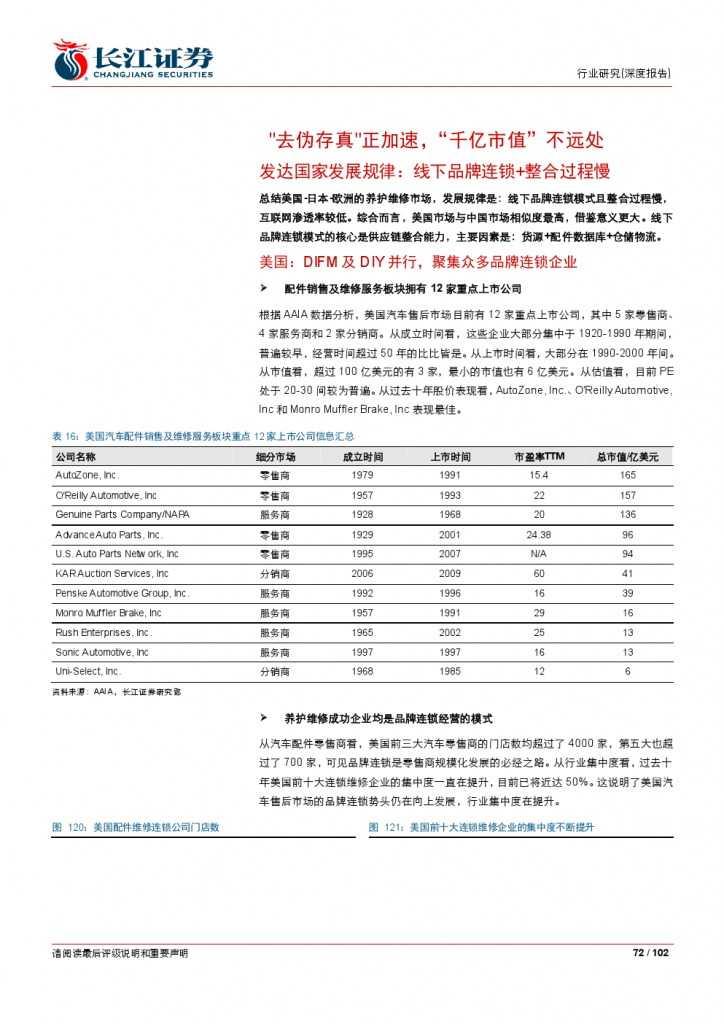 汽车后市场百页系列报告之一: 养护维修,去伪存真_000072