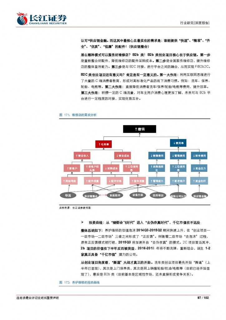 汽车后市场百页系列报告之一: 养护维修,去伪存真_000087