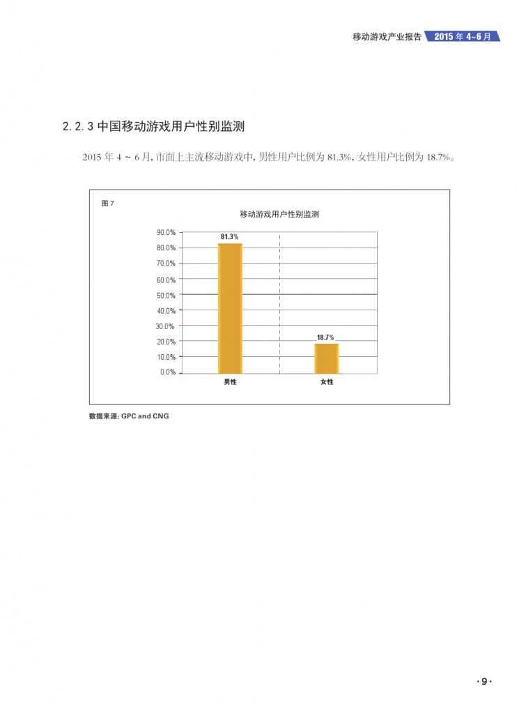 移动游戏产业报告_000011