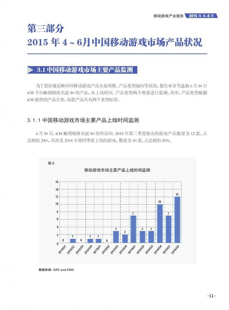 移动游戏产业报告_000013