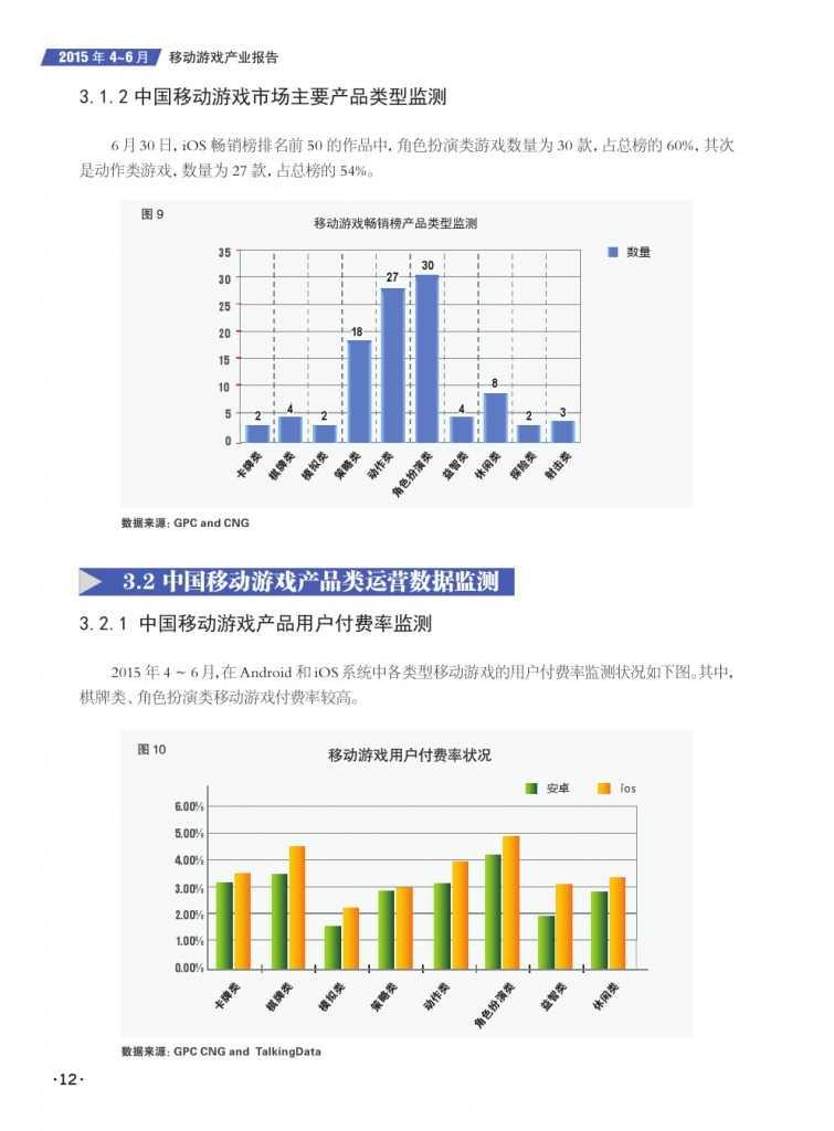 移动游戏产业报告_000014
