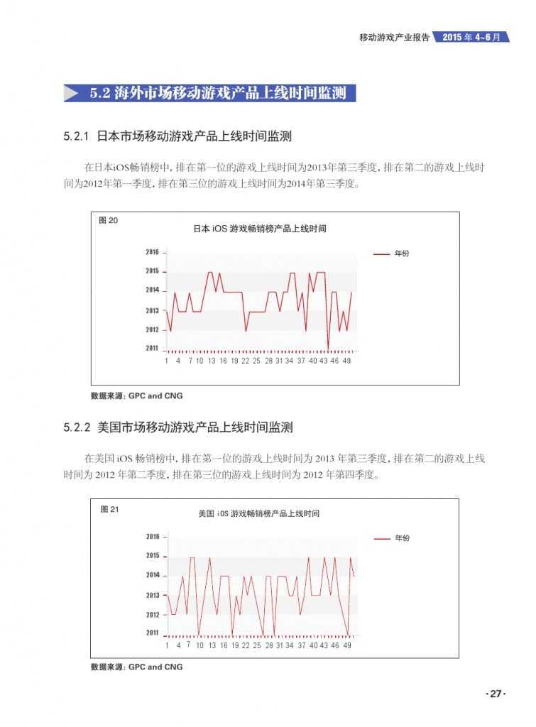 移动游戏产业报告_000029