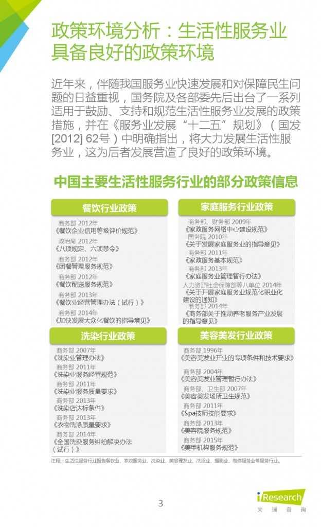 艾瑞:2015年中国社区O2O行业研究报告_000003