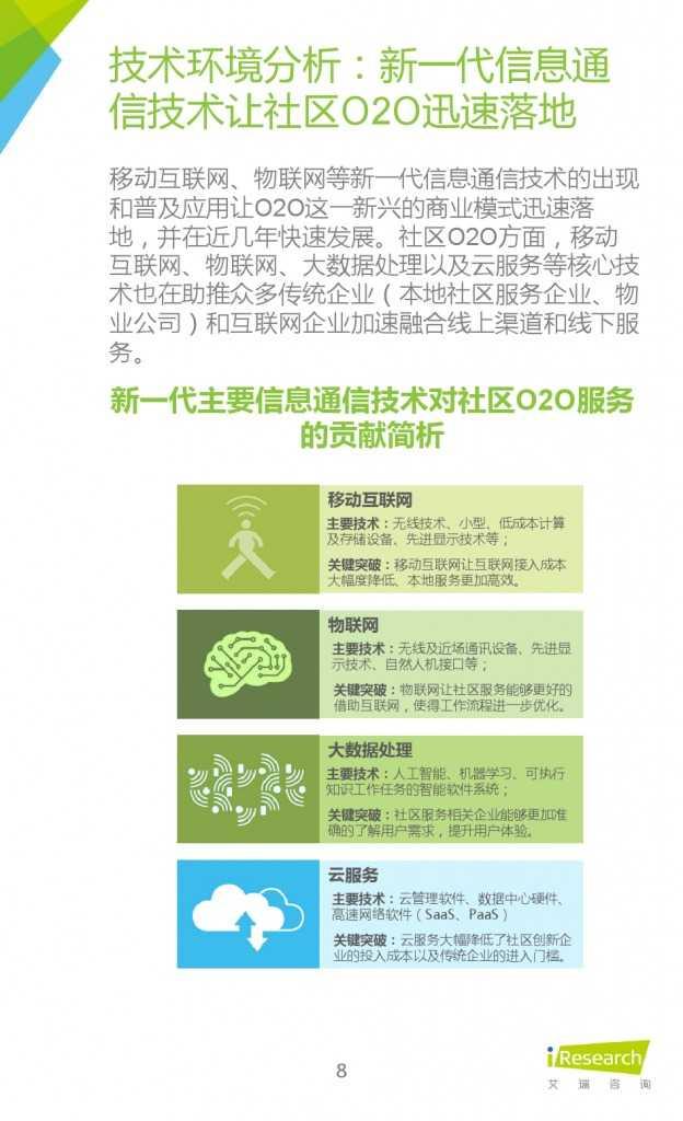 艾瑞:2015年中国社区O2O行业研究报告_000008