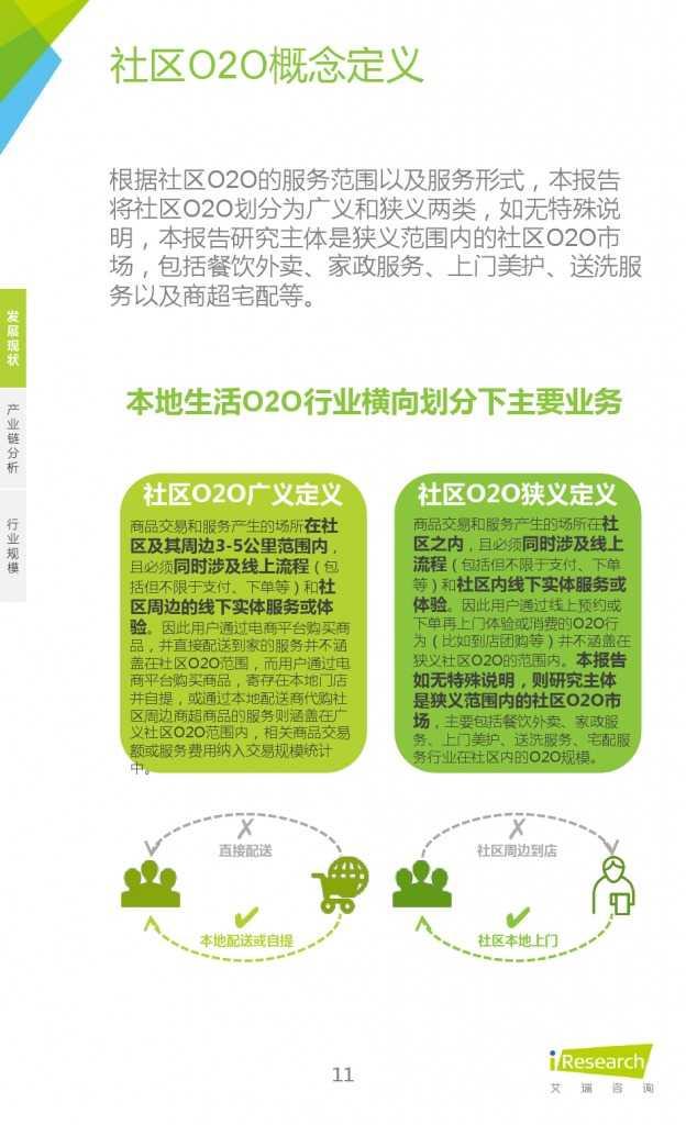 艾瑞:2015年中国社区O2O行业研究报告_000011