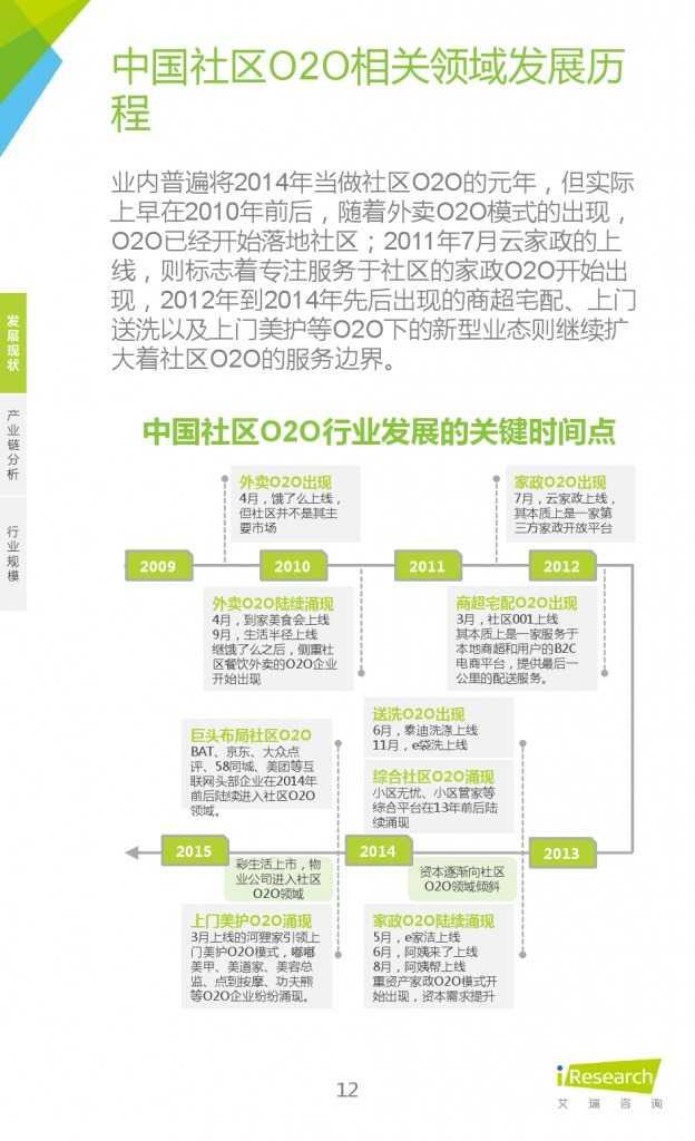 艾瑞:2015年中国社区O2O行业研究报告_000012