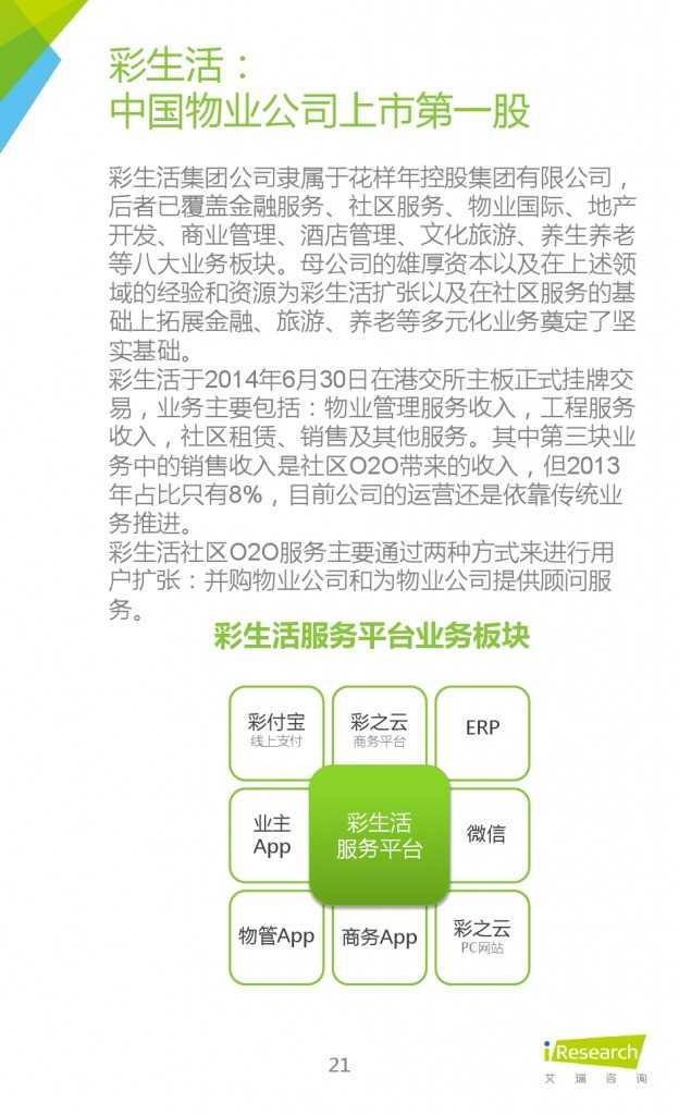艾瑞:2015年中国社区O2O行业研究报告_000021