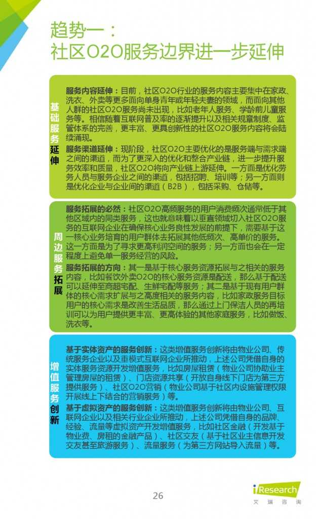艾瑞:2015年中国社区O2O行业研究报告_000026