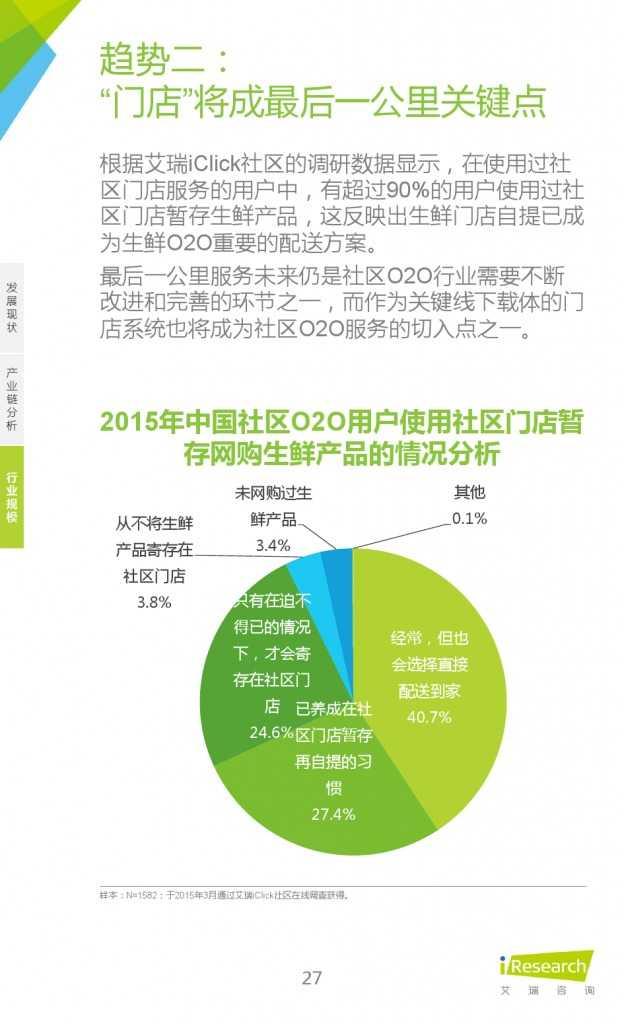 艾瑞:2015年中国社区O2O行业研究报告_000027
