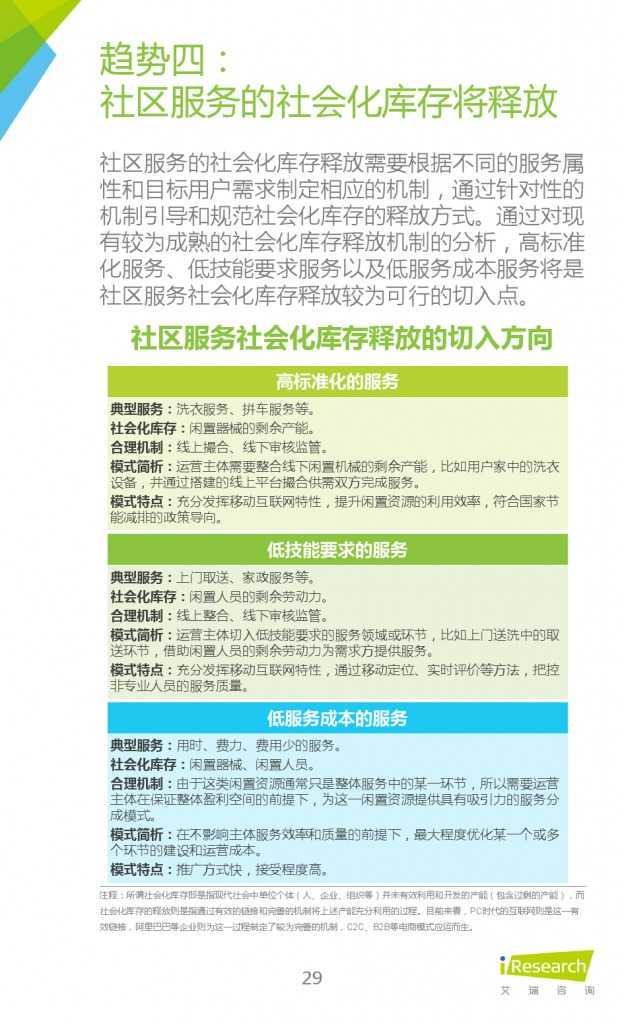 艾瑞:2015年中国社区O2O行业研究报告_000029