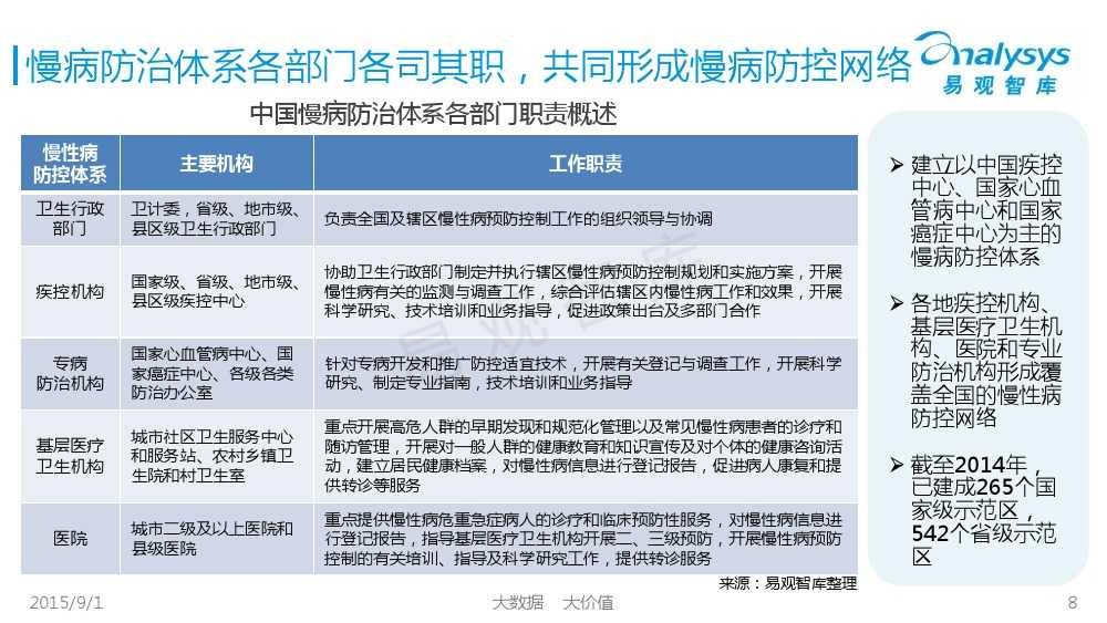 1441092558270中国互联网慢病管理市场专题报告2015_000008