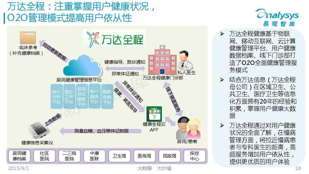 1441092558270中国互联网慢病管理市场专题报告2015_000018