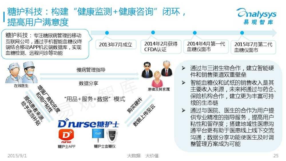 1441092558270中国互联网慢病管理市场专题报告2015_000025