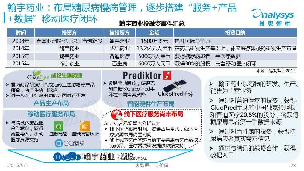 1441092558270中国互联网慢病管理市场专题报告2015_000028