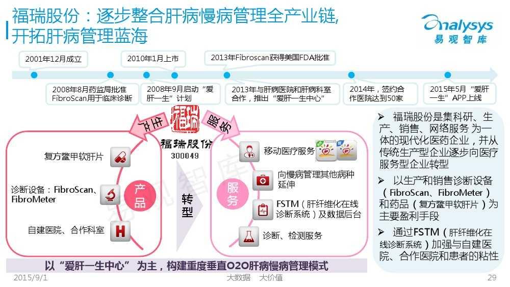 1441092558270中国互联网慢病管理市场专题报告2015_000029