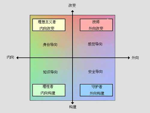 lol竞猜网站 4