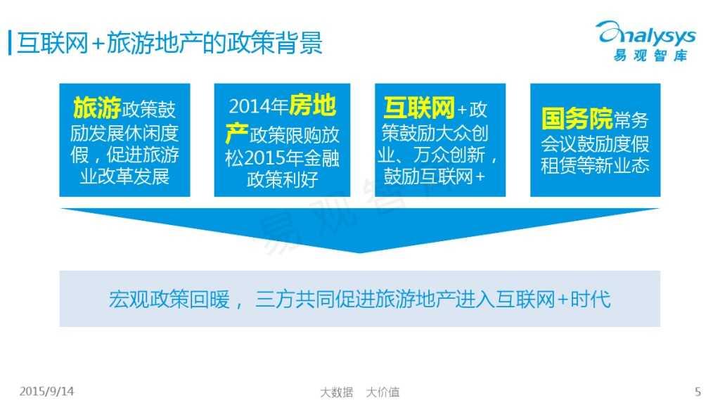 """1442214210923中国""""互联网+旅游地产""""专题研究报告2015_000005"""