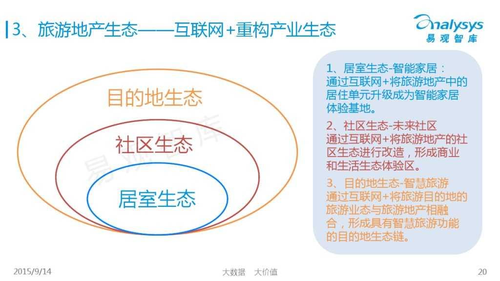 """1442214210923中国""""互联网+旅游地产""""专题研究报告2015_000020"""