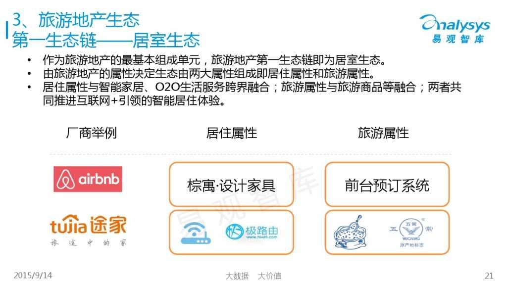 """1442214210923中国""""互联网+旅游地产""""专题研究报告2015_000021"""