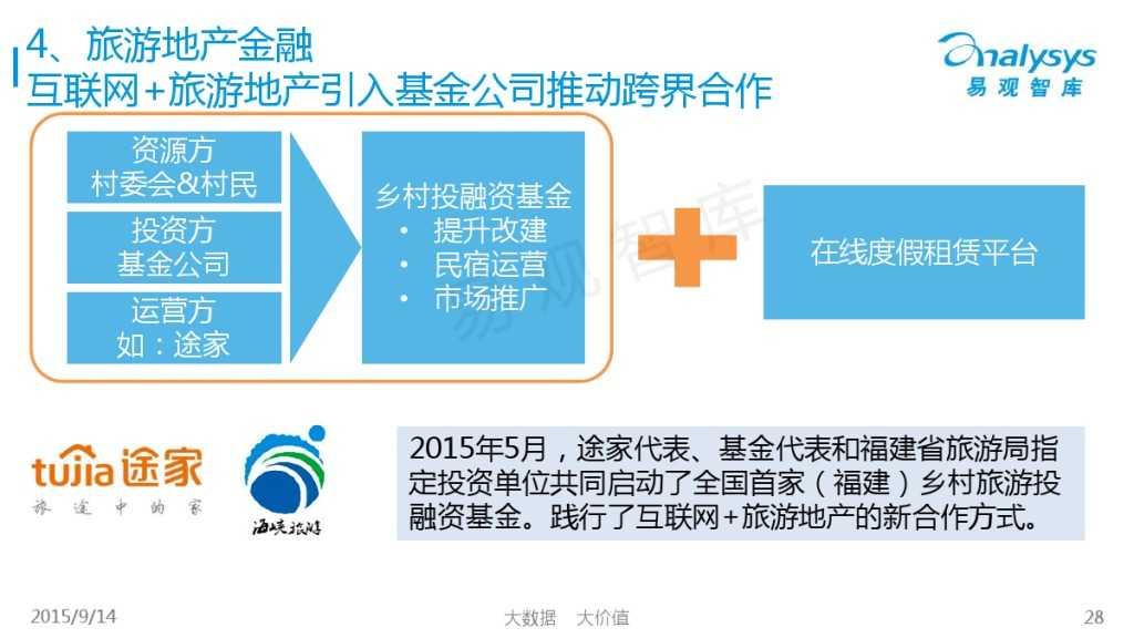 """1442214210923中国""""互联网+旅游地产""""专题研究报告2015_000028"""