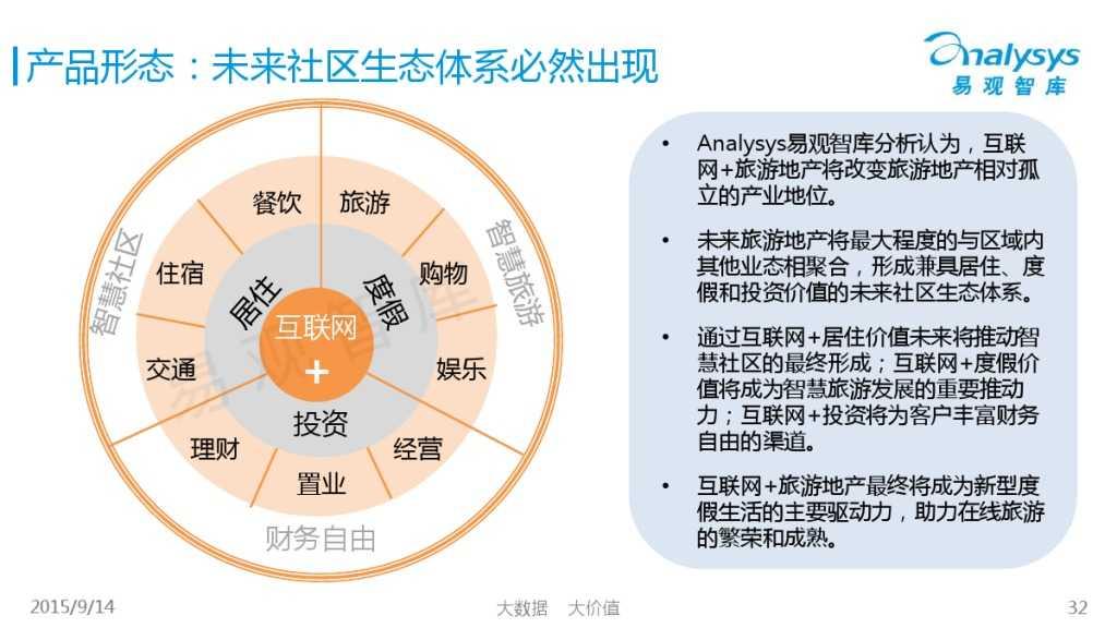 """1442214210923中国""""互联网+旅游地产""""专题研究报告2015_000032"""