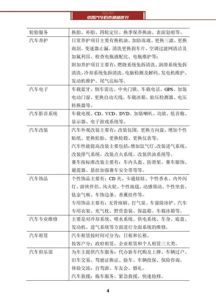 2013-2017中国汽车后市场蓝皮书_000017