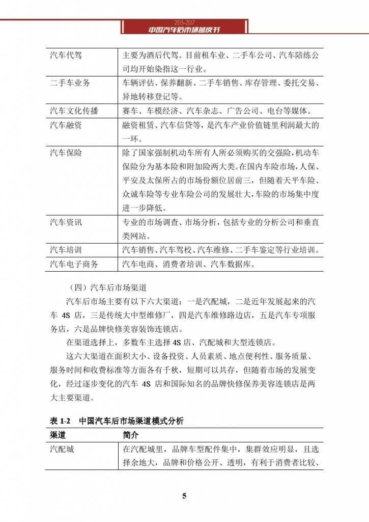 2013-2017中国汽车后市场蓝皮书_000018