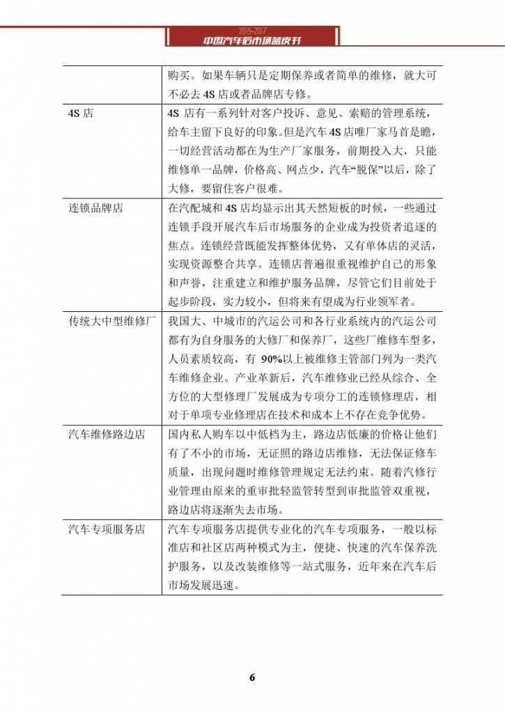2013-2017中国汽车后市场蓝皮书_000019
