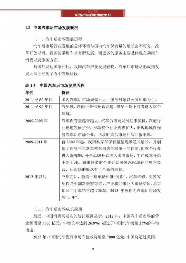 2013-2017中国汽车后市场蓝皮书_000020