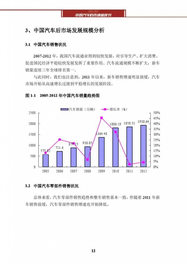 2013-2017中国汽车后市场蓝皮书_000025