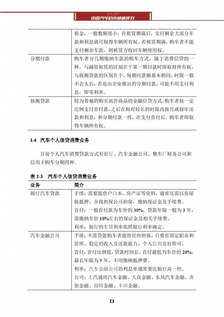 2013-2017中国汽车后市场蓝皮书_000034