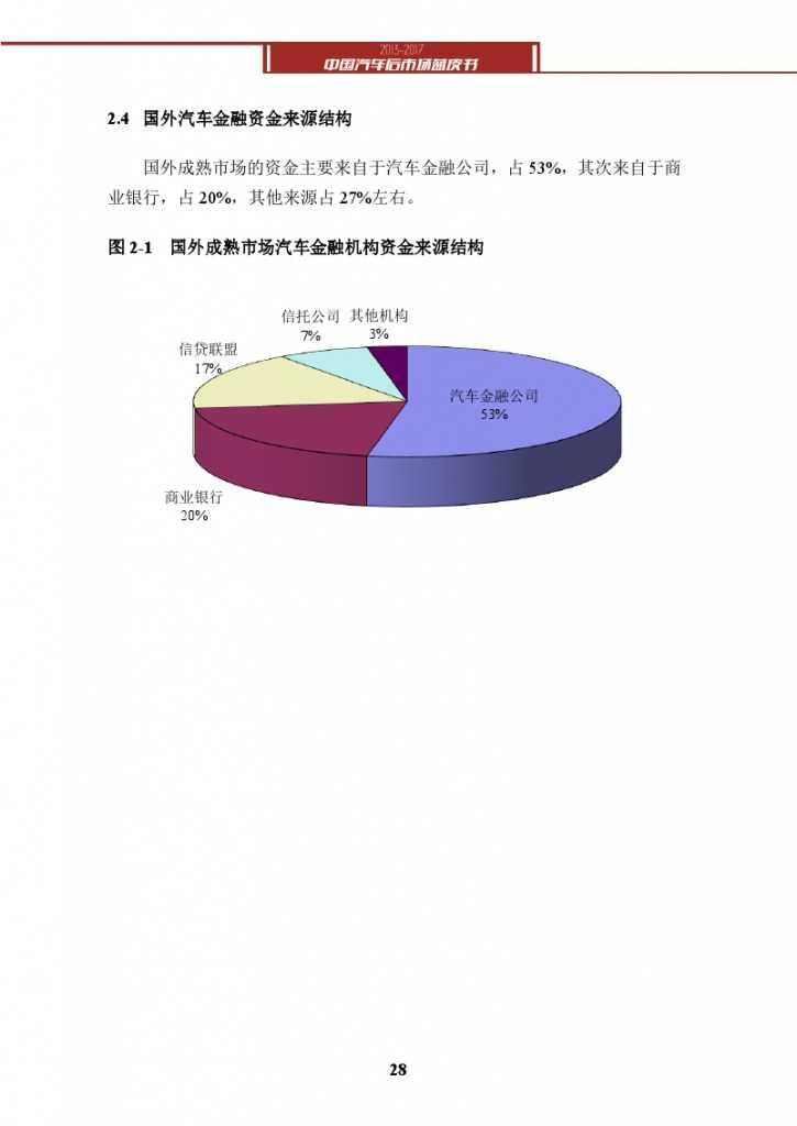 2013-2017中国汽车后市场蓝皮书_000041