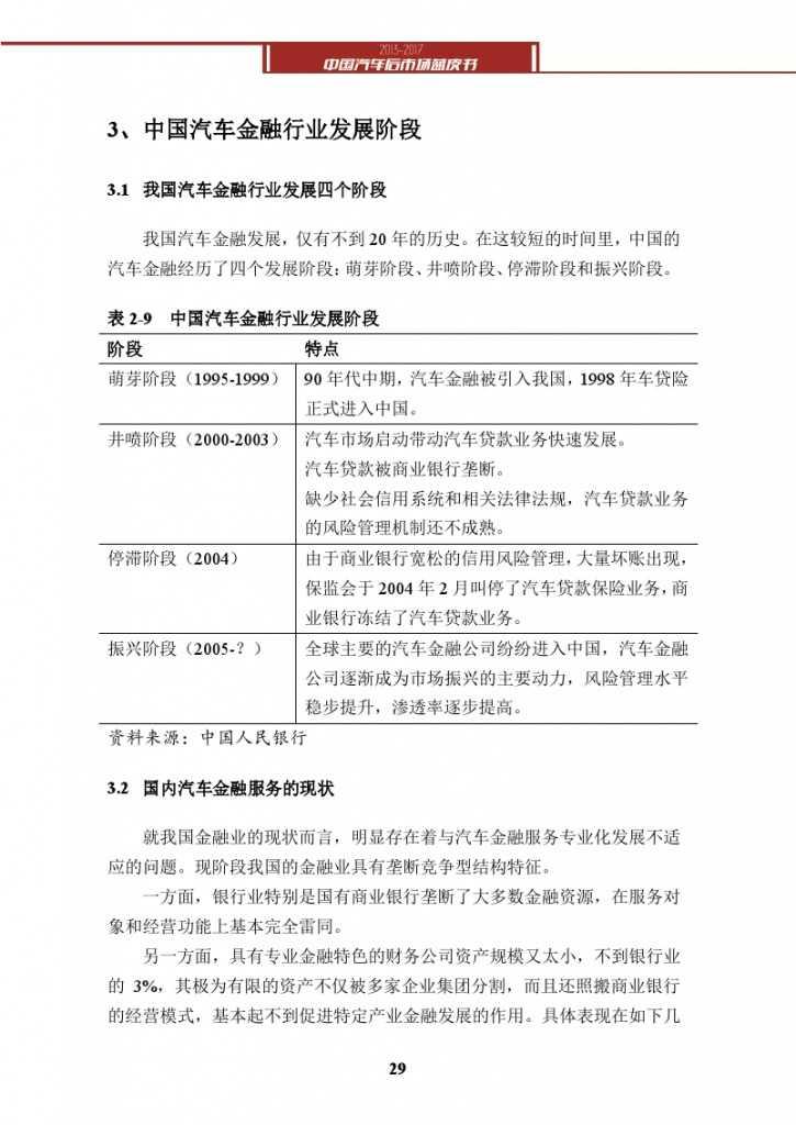2013-2017中国汽车后市场蓝皮书_000042