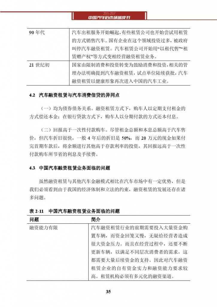 2013-2017中国汽车后市场蓝皮书_000048